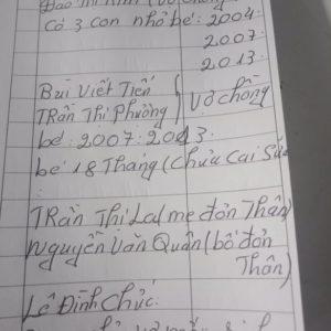 DANH SÁCH DÂN ĐỒNG TÂM BỊ CÔNG AN BẮT ĐI BIỆT TĂM TỪ 9/1/2020