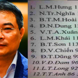 """Vietnam: Party's selection of its General Secretary considered """"top secret"""" for ordinary people"""